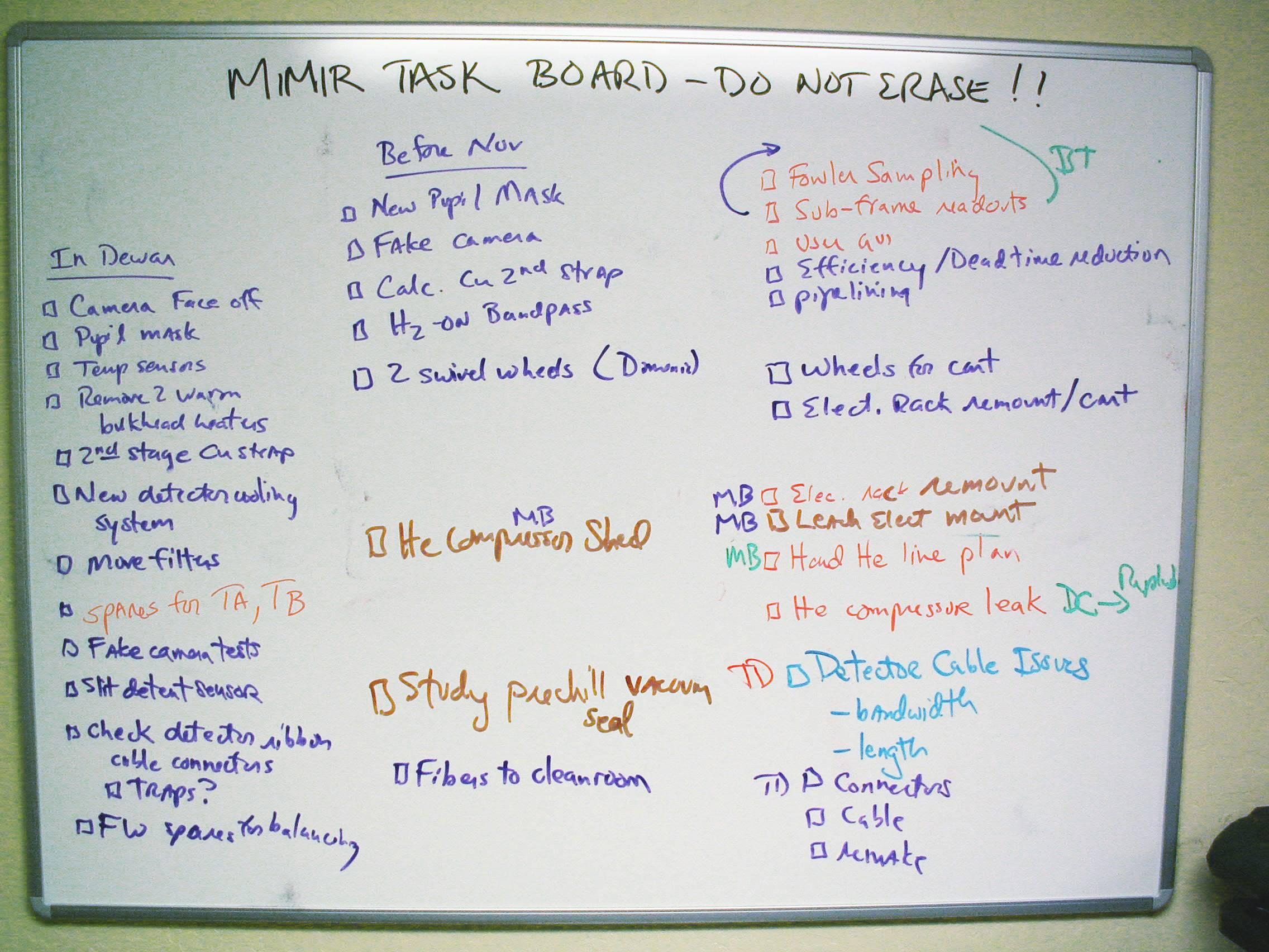cetl online portal whiteboard